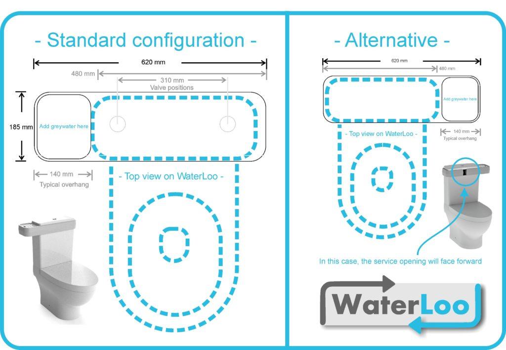 Waterloo product diagram